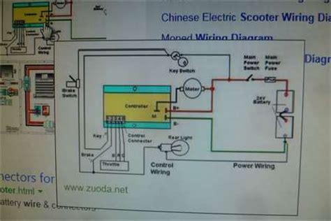 how do i get a wiring diagram for a pride mobility ultra