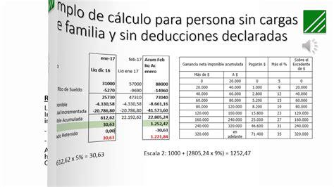 calculadora ptu 2016 gratis calculadora de impuestos 2016 gratis calculadora en
