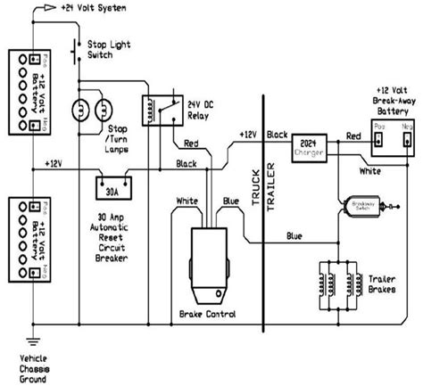 wiring diagram for electric trailer brakes efcaviation