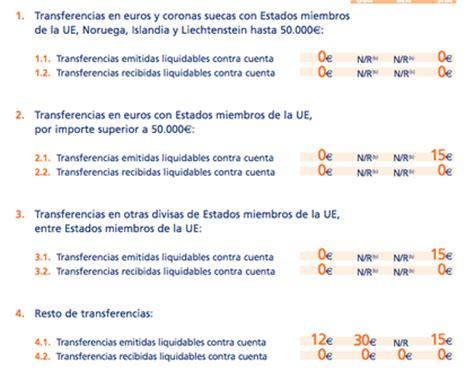 bancos o cajas que no cobran comisiones banco y cuenta para recibir transferencias internacionales