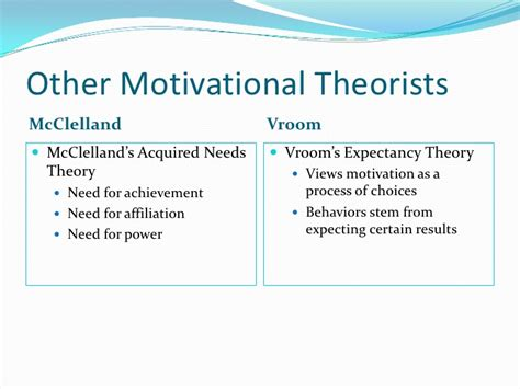 Motivation Ppt Inspirational Powerpoint Presentations