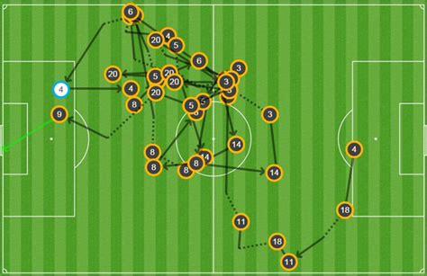 Resumen 0 4 Madrid Barcelona by Real Madrid Vs Barcelona Resumen Goles Y Resultado 0 4