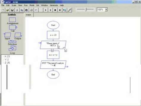 raptor flowcharts teachertube flowchart development using raptor