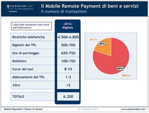 mobile remote payment contante addio l italia 200 pronta a passare al mobile payment