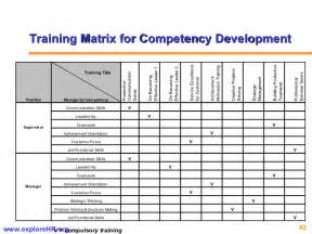 competency matrix template competency based hr management