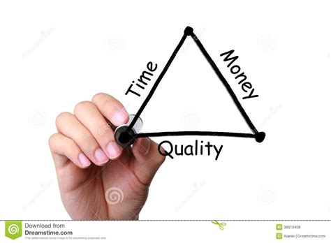 time money and quality balance concept stock photo
