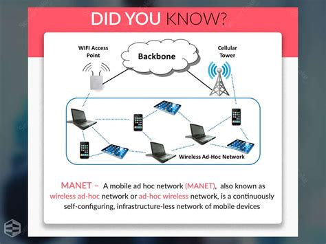 mobile ad hoc network manet mobile adhoc network servercake india