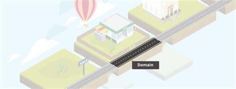 perbedaan domain  hosting terbaik   domain