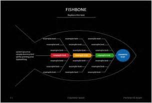 fishbone diagram template free templates free