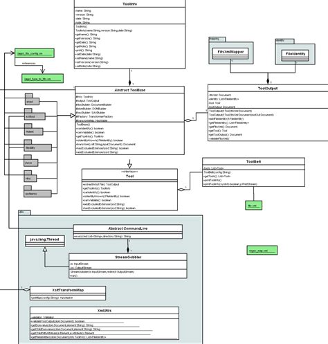 best sequence diagram tool uml diagrams file information tool ckwnc a textual uml