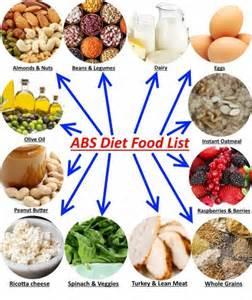 abs diet food list