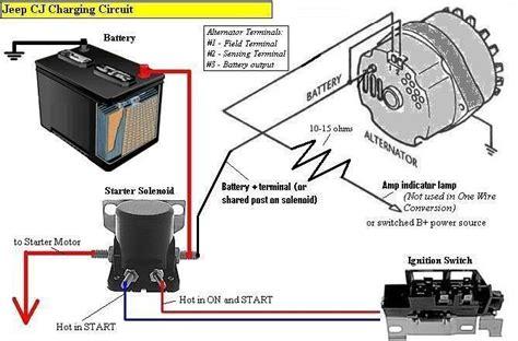 alternator diagram  hyster forklift  wire alternator wiring diagram car alternator
