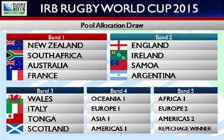 rugby world cup 2015 pool stage draw live on itv4 sport