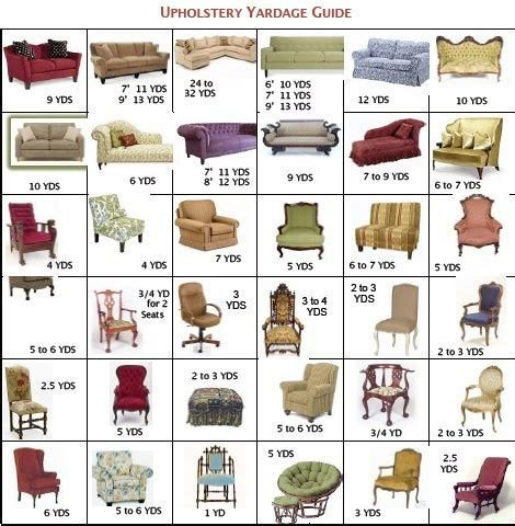 upholstery fabric guide fabric and upholstery guide sewing pinterest