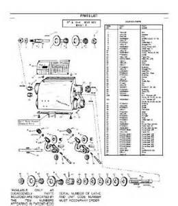 leblond lathe wiring diagram for jet lathe wiring diagram elsavadorla