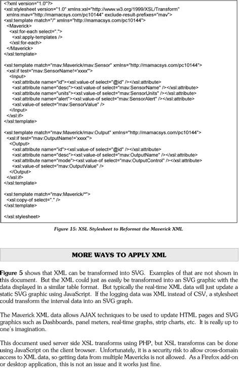 tutorial xml html mamac systems maverick xml tutorial
