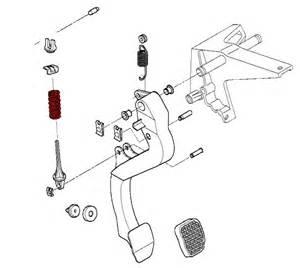 Bmw Brake System Diagram Bmw Z3 1996 2002 Pedal System Page 1
