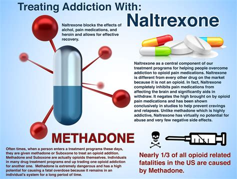 Smoothie To Help With Methadone Detox by How To Stop With Naltrexone Revia Pill Genius
