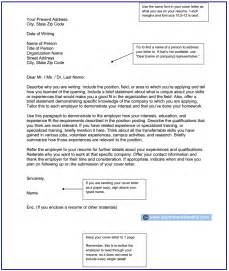 Successful Cover Letter Exles by Effective Cover Letters And Templates