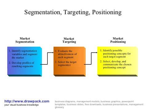 Marketing Plan Positioning Yatget Mba by Marketing Strategy Globalessay Uk