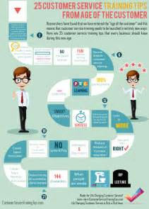25 customer service tips and ideas infographic