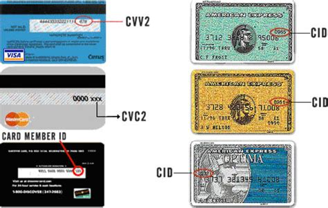 Where Is The Cvv Code On A Visa Gift Card - kreditkarten bilder amex diners club visa mastercard