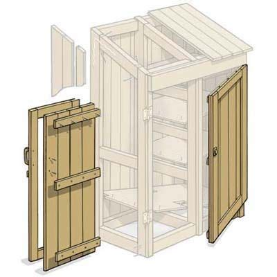 Exterior Doors For A Shed by 17 Best Ideas About Tool Sheds On Garden Tool