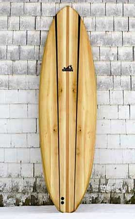 fyne boat kits review grain surfboards leaf paipo autos post