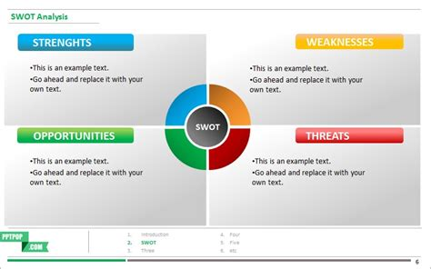 Swot Analysis Template Powerpoint Free Here S A Beautiful Editable Swot Analysis Ppt Template