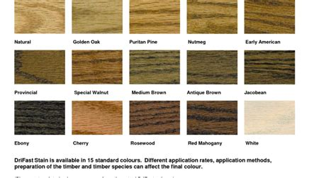 interior wood stain colors home depot