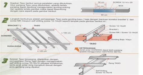 Baut Atap Baut Roofing Self Drilling 2 Cm baja ringan sebagai alternatif bahan bangunan dwi kusuma