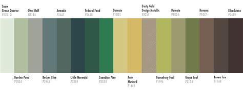 colour forecast 2015