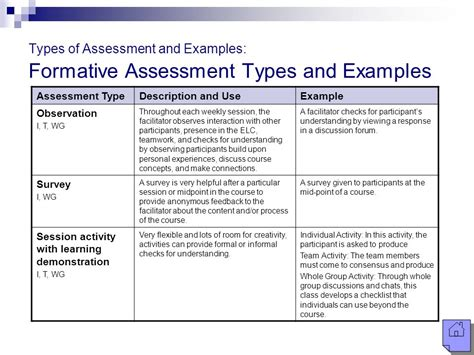 exle of formative assessment identifying assessments ppt