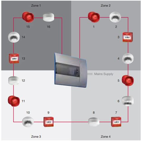 house panel wiring diagram house battery wiring diagram