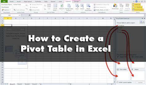 How To Use Excel Pivot Tables by Vitamincm Software Tutorials