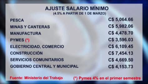 aumento salario primer semestre 2016 ajuste al salario m 237 nimo para primer semestre 2016 la prensa