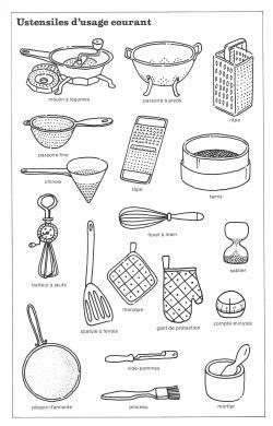vocabulaire les ustensiles de cuisine casseroles et