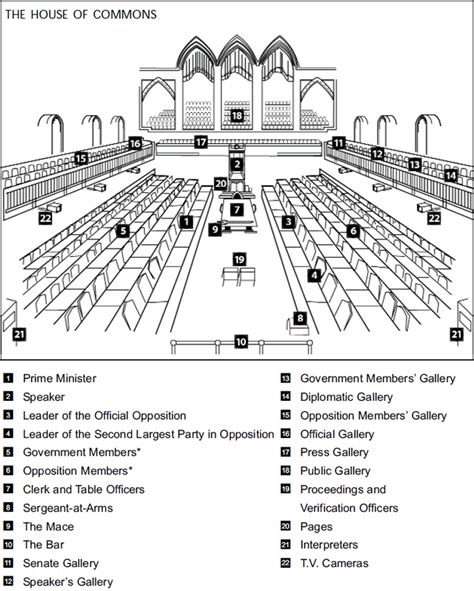 floor plan of house of commons parliament meet pixar