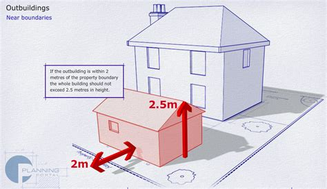 Maximum Shed Height log cabin planning permission explained south west log cabins