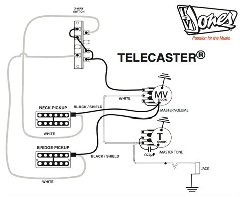 telecaster wiring diagram 3 way wiring diagram and