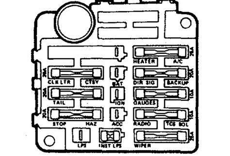 Chevrolet El Camino Questions Picture Of Fuse Box