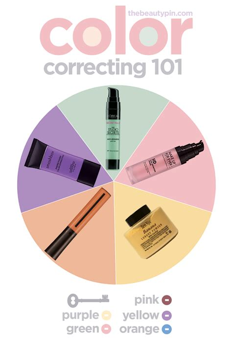 what color cancels out blue color correcting 101 jennie
