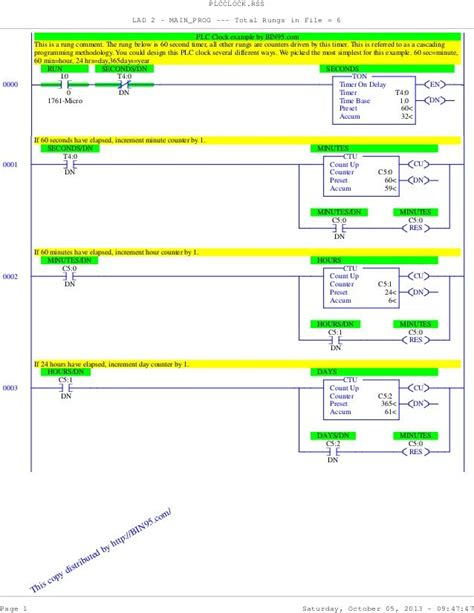 auto forwarding program 26 best plc simulator images on plc simulator