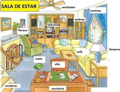 una habitacin propia spanish b01jhkcwuy la sala de estar spanish unit ser and estar spanish spanish classroom and