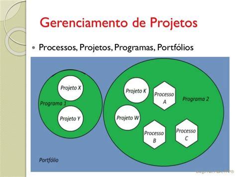 Mba Gerenciamento De Prgetos Univali Olvideo by Aula Introdu 231 227 O Ao Gerenciamento De Projetos Ms Project