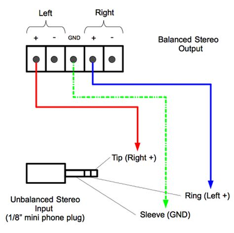 balanced audio wiring diagram free wiring