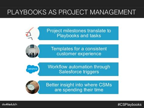 business playbook template boost csm productivity with customer success playbooks