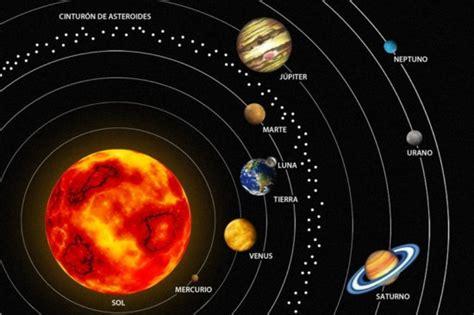 sistema solar hace cuatro mil millones de anos el universo hoy informaci 243 n sobre el sol cuadros sin 243 pticos e im 225 genes