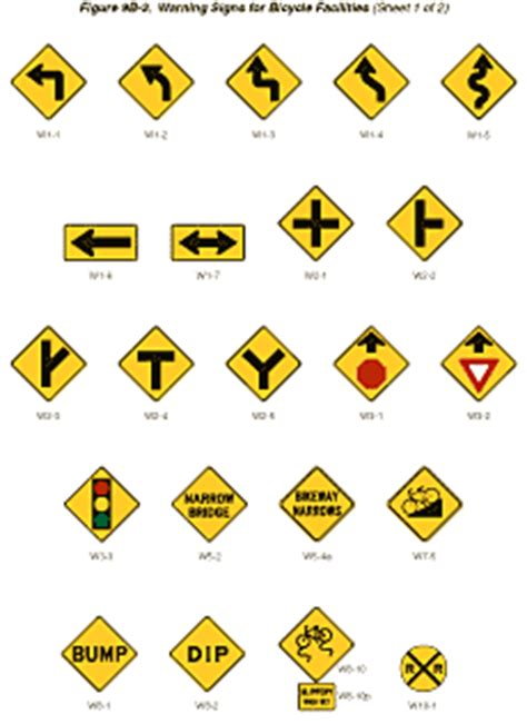 Mutcd 2003 Edition Part 9 Chapter 9b