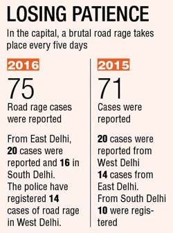 Rage Capital Capital Road Rage Incidents On The Rise News Updates At Daily News Analysis